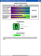 PopScreen Psychometric Test Sales